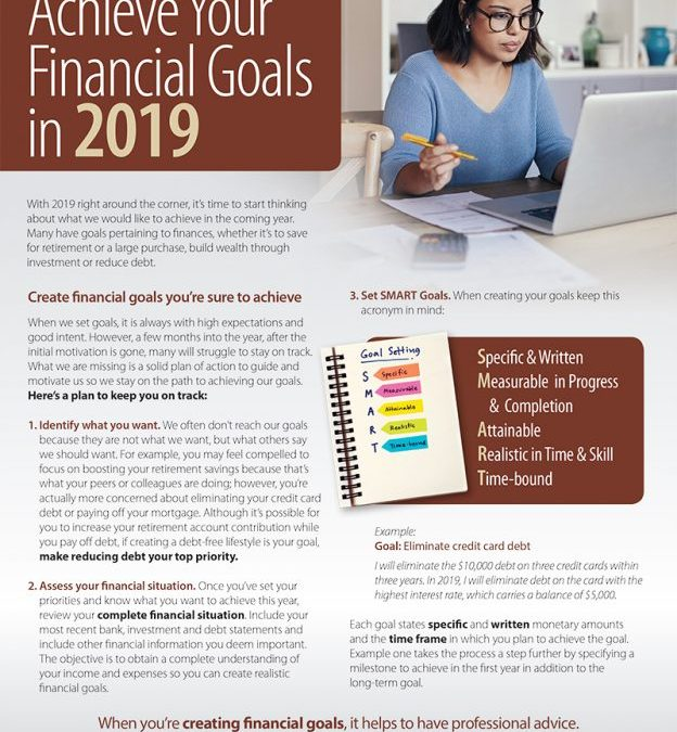 Learn How to Achieve your Financial Goals