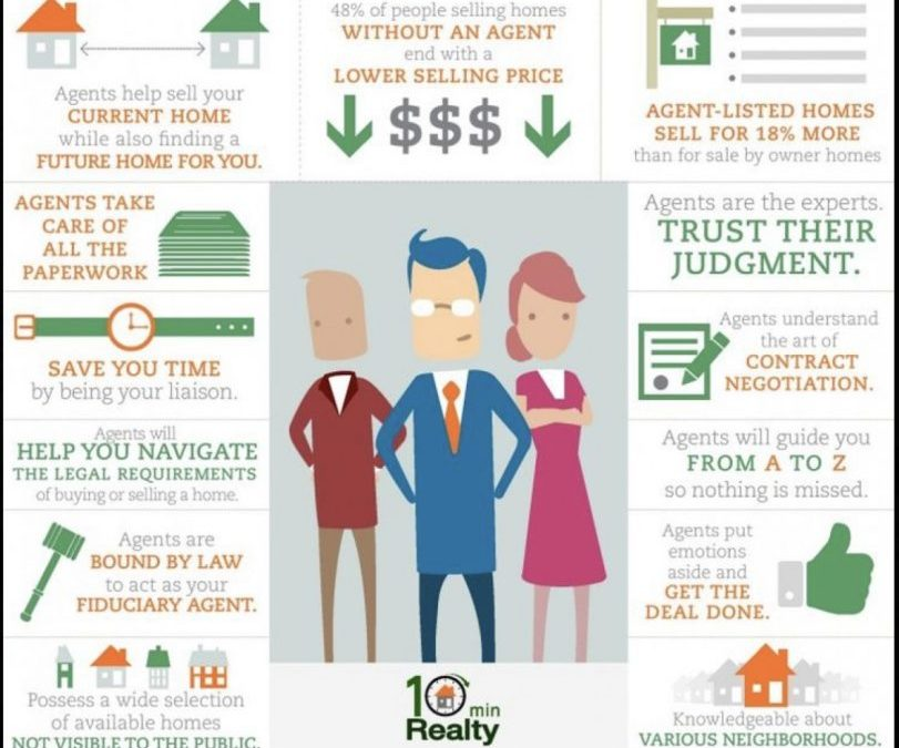 Why Hire a Real Estate Agent?